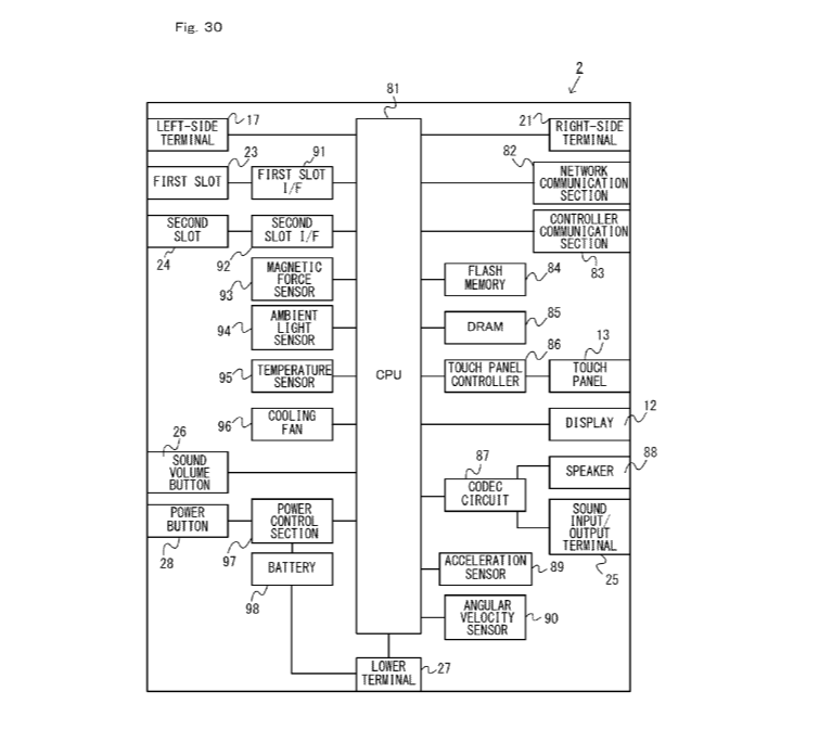 Nintendo Switch patents tease a touchscreen, SD Card slot, and ...