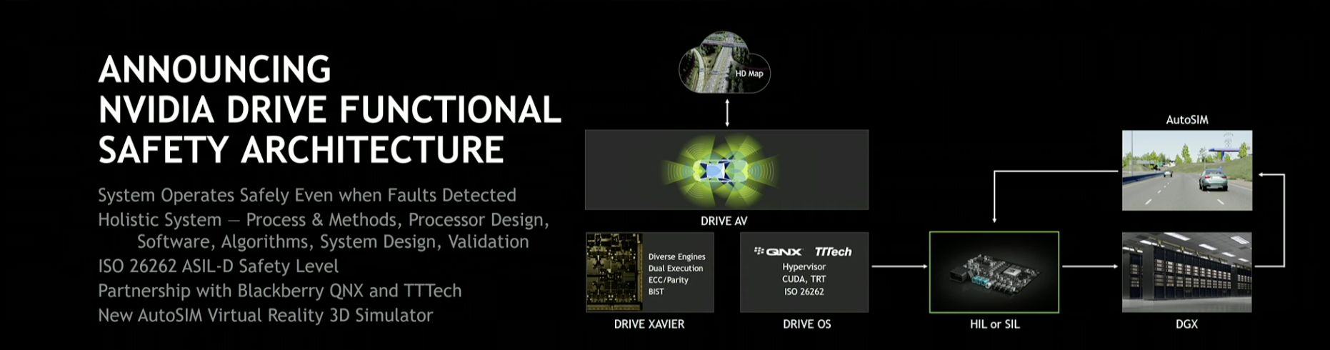 Nvidia Xavier Block Diagram