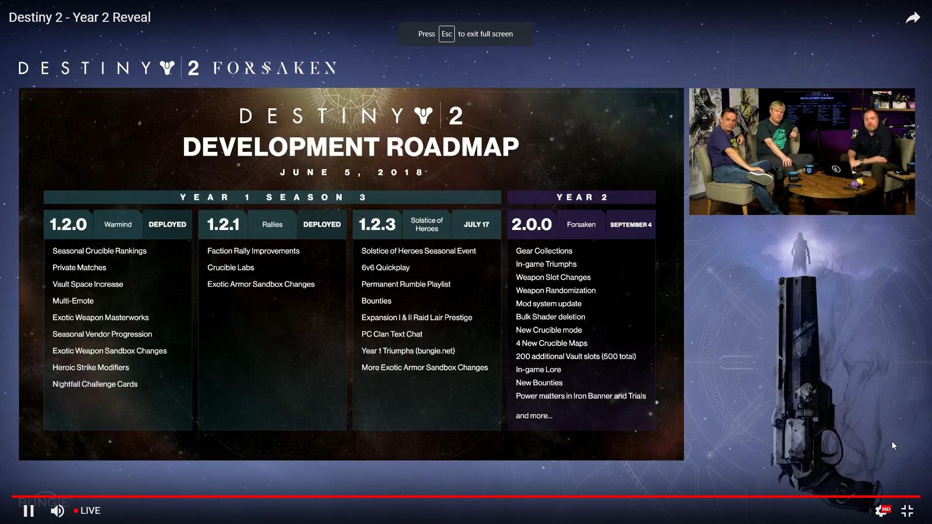 24ea104a091 Destiny 2  Forsaken - Year 2 Has Annual Pass