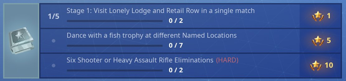 Where To Find All The Fish Trophies In Fortnite Shacknews