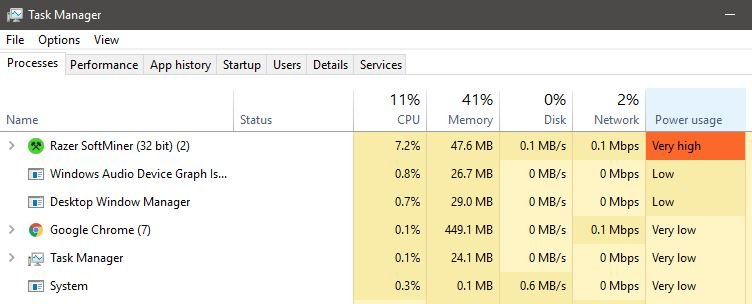 SoftMiner shown in the Windows 10 Task Manager while the PC idled