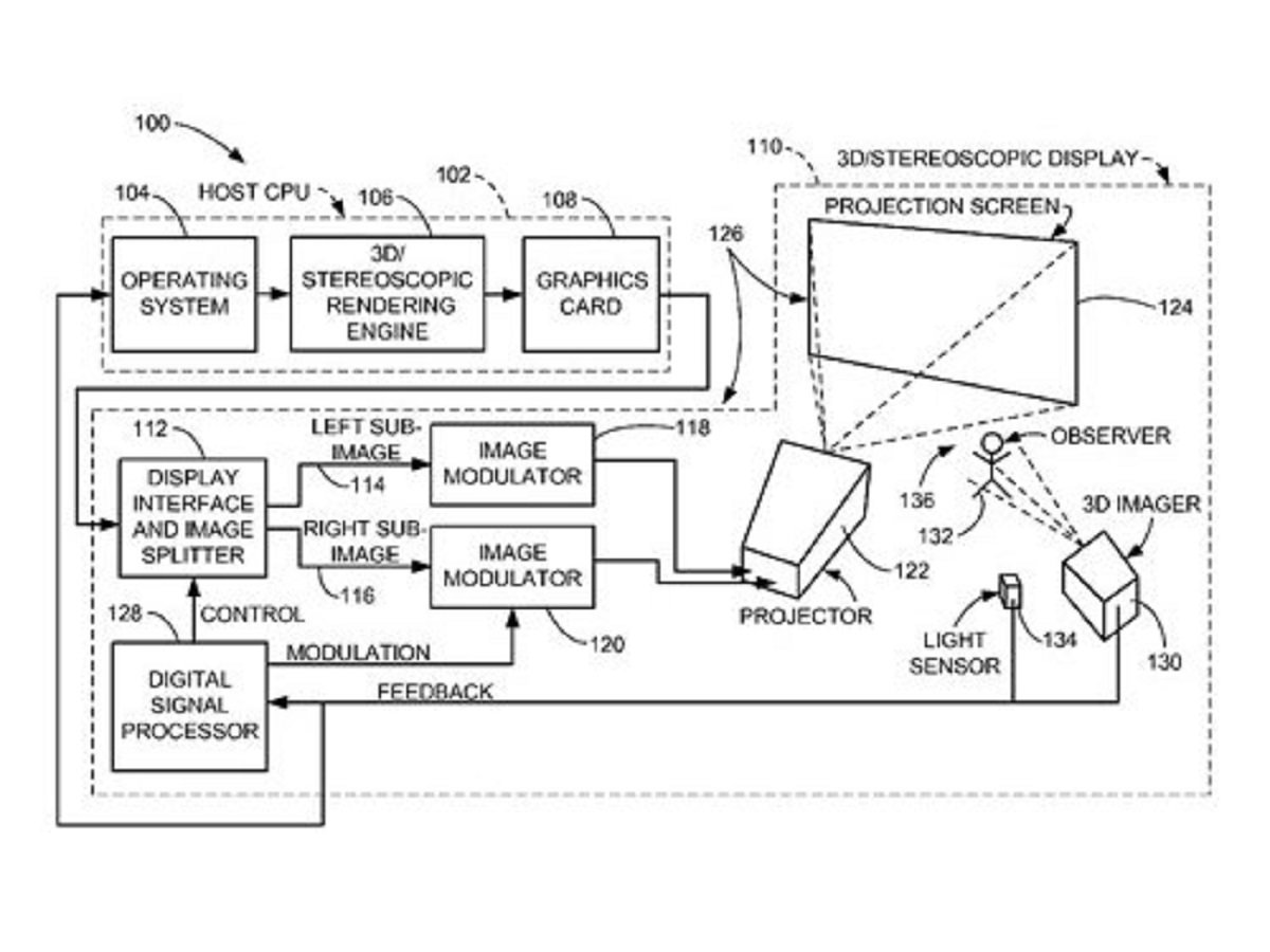A patent filed in 2008 for a glasses-free stereoscopic projector had some Apple fans hoping for a new product.