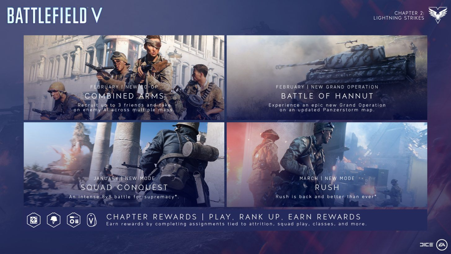 battlefield 5 chapter 2 lightning strikes combined arms squad conquest rush firestorm new weapons