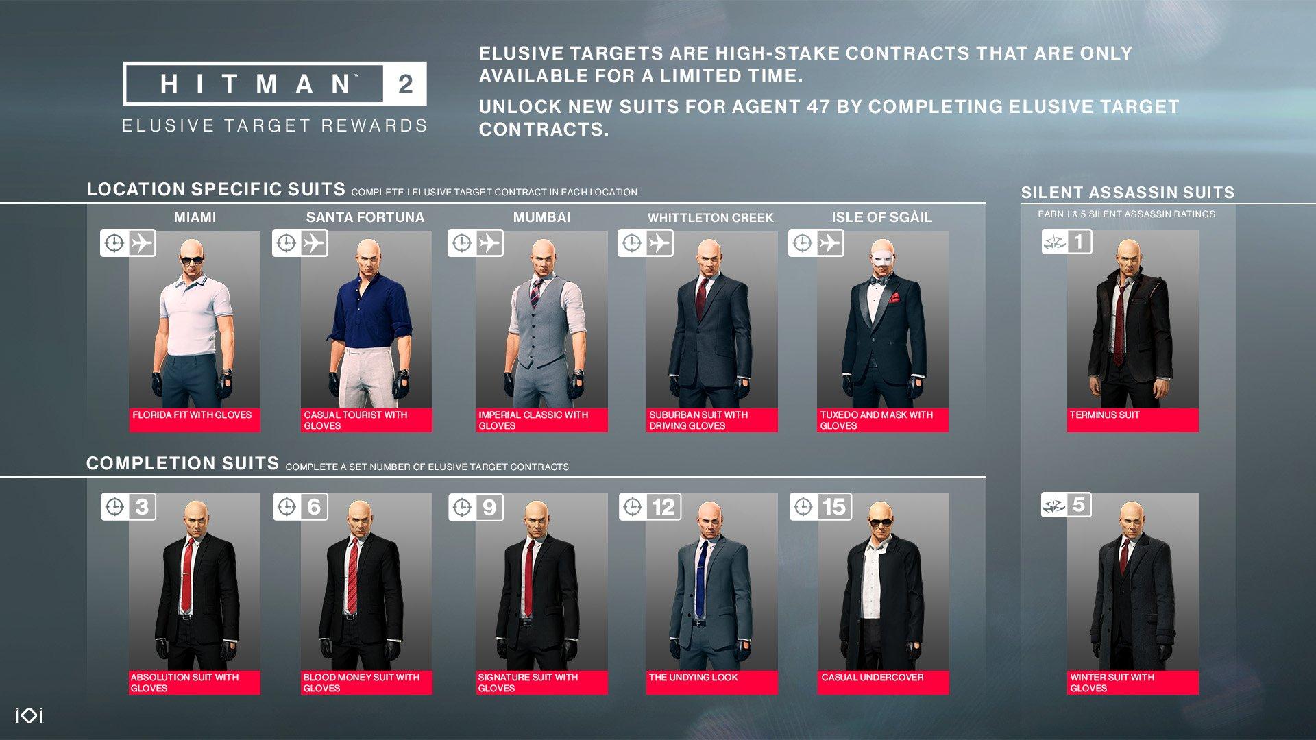 Elusive Target Suit Rewards In Hitman 2 Shacknews
