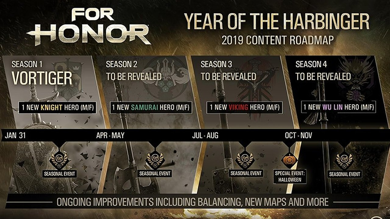 For Honor Year of the Harbinger support road map