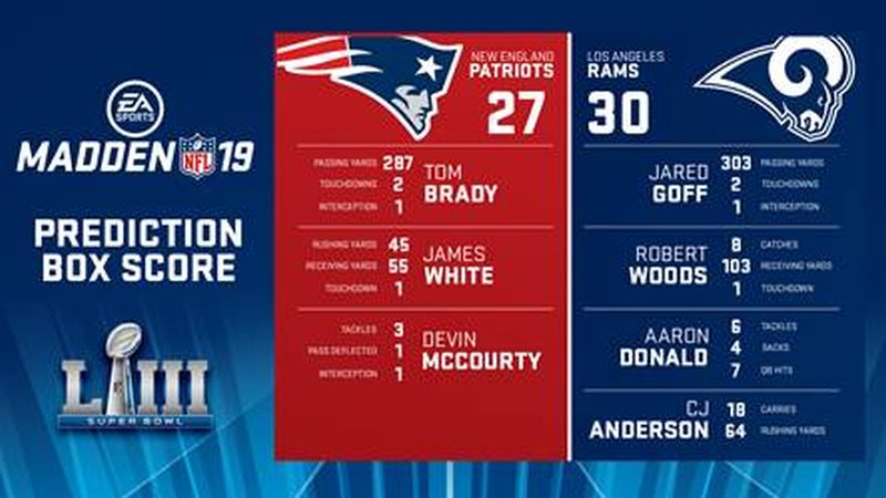 nfl madden 2019 super bowl 53 prediction simulation