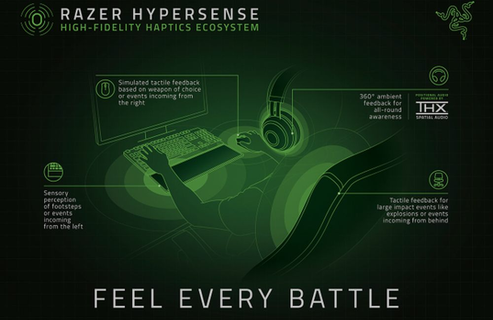 razer hyperspace haptic feedback mixed reality immersion gaming ces 2019