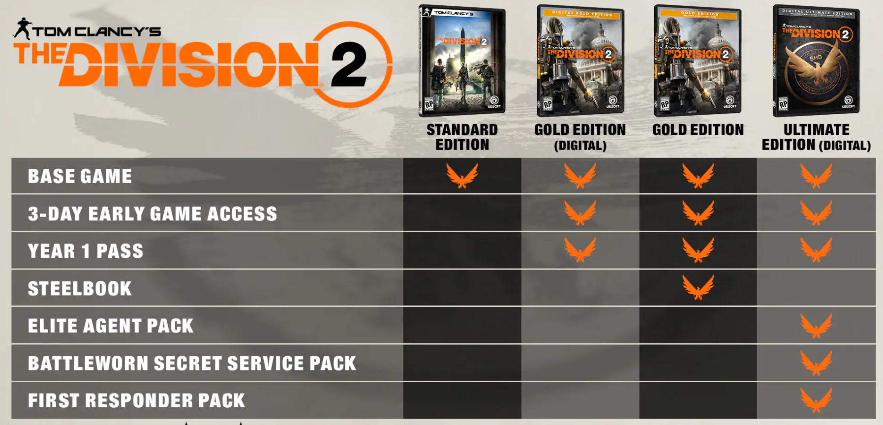 How To Join The Division 2 Private Beta Shacknews
