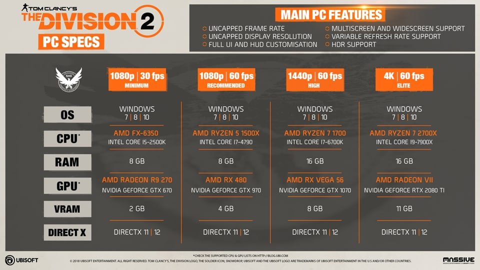 Tom Clancy's The Division 2 PC system minimum requirements