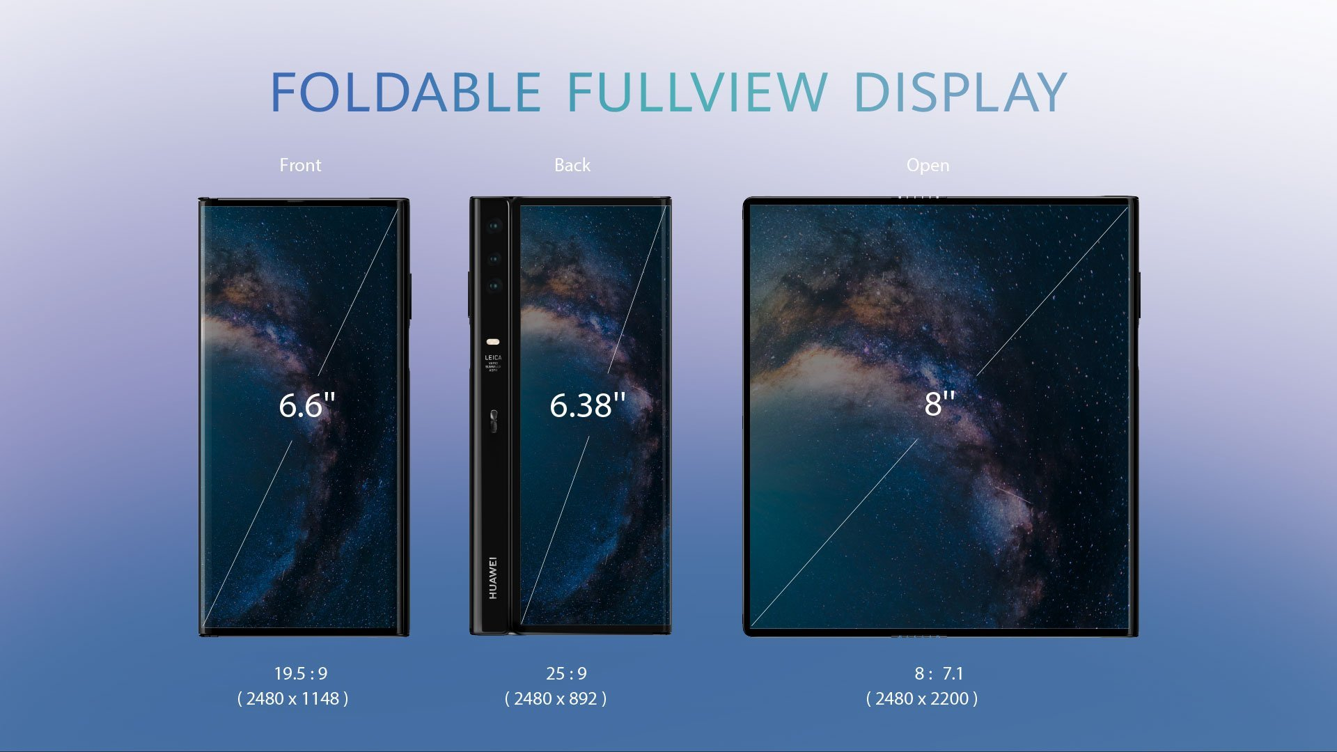 The foldable Fullview Display offers three different viewing configurations for users.