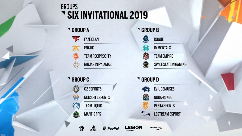 Rainbow Six Siege Invitational 2019 groups
