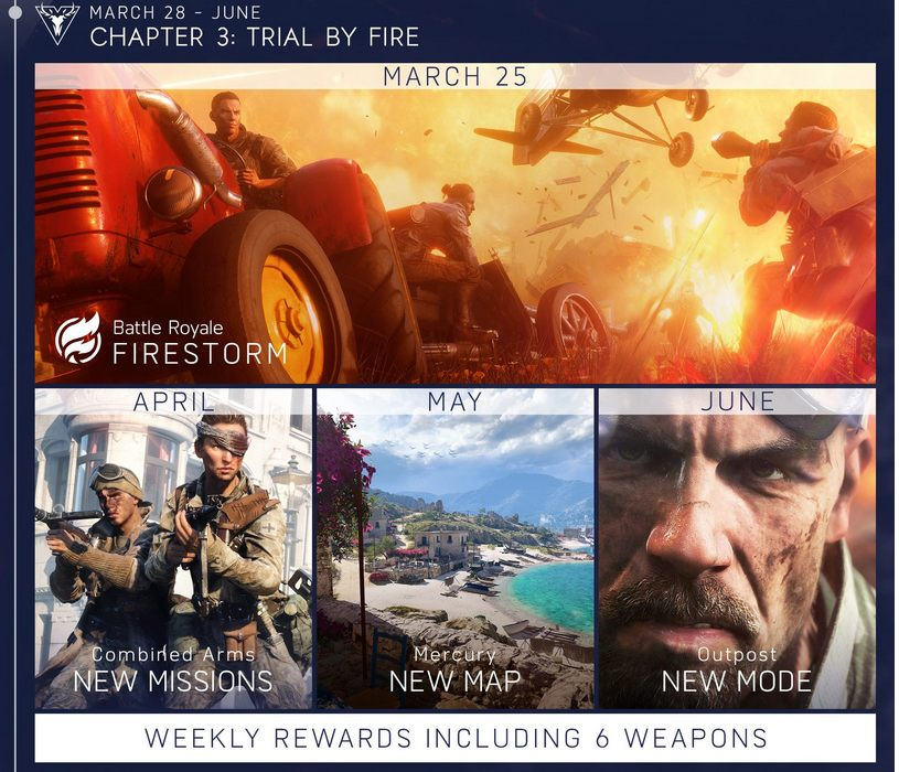 Battlefield 5 2019 roadmap tides of war chapter 3 firestorm battle royale