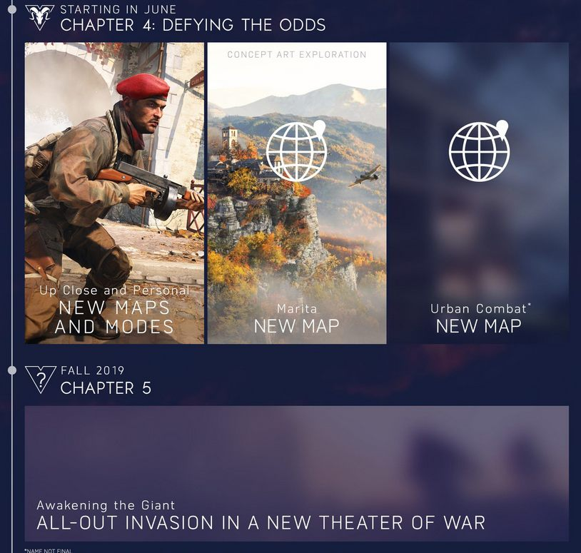 Battlefield 5 roadmap 2019 dice chapter 4 5 defying the odds