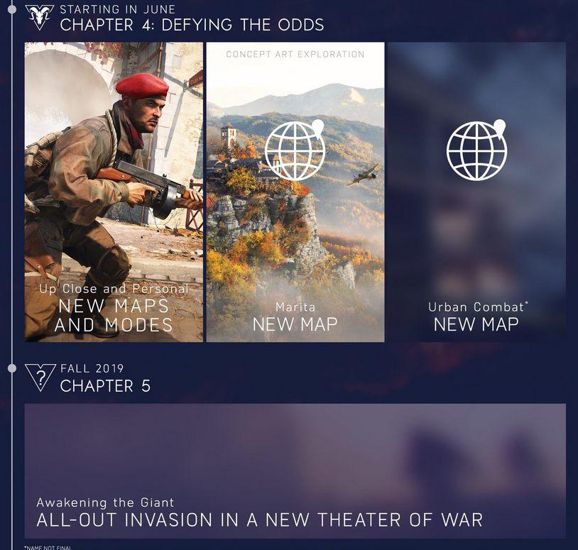 Battlefield 5 roadmap 2019 dice chapter 4 5 defying the odds