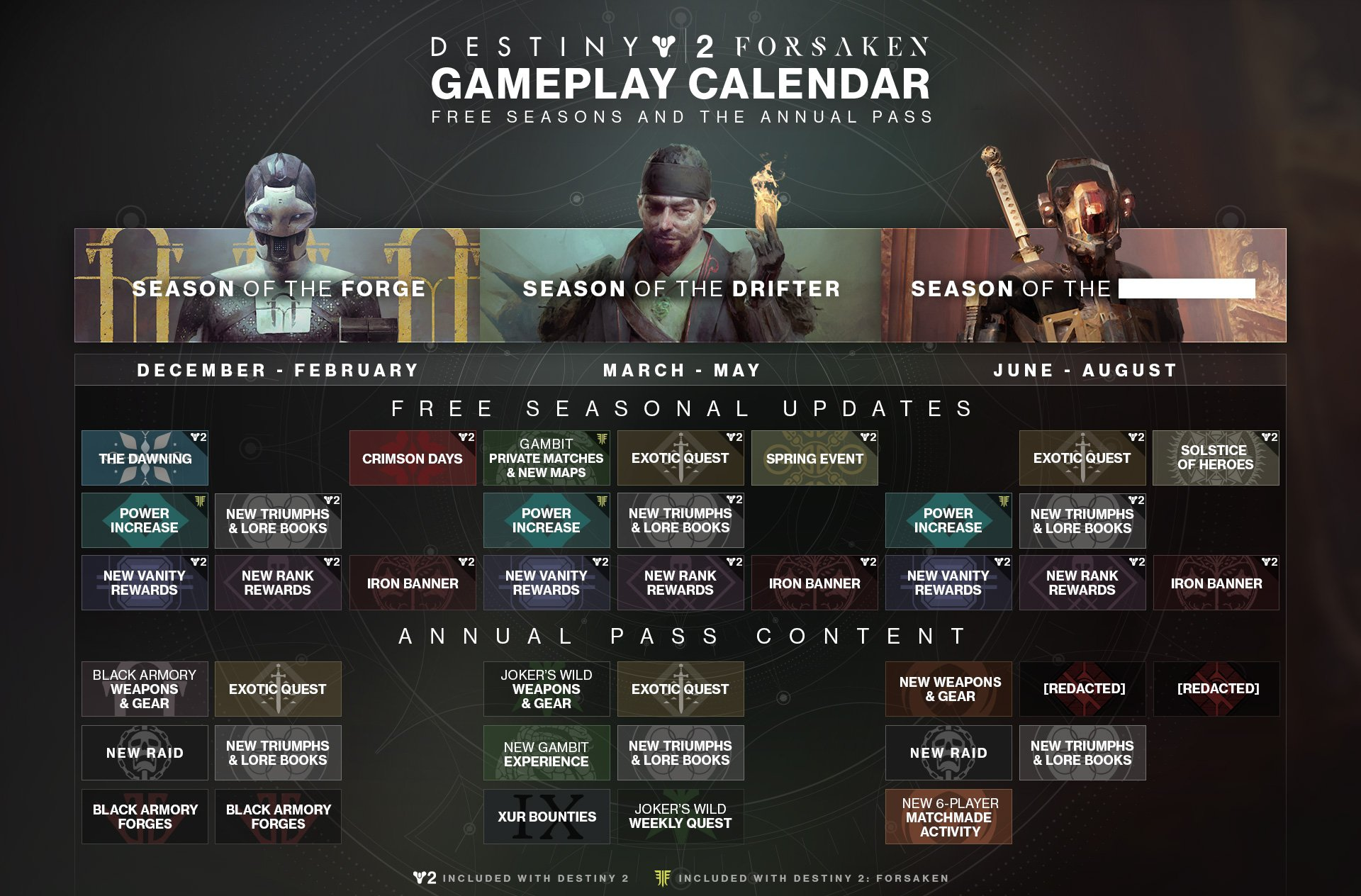The Destiny 2 2019 gameplay calendar