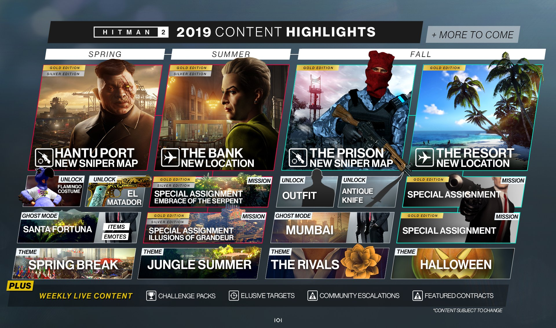 Hitman 2 2019 roadmap