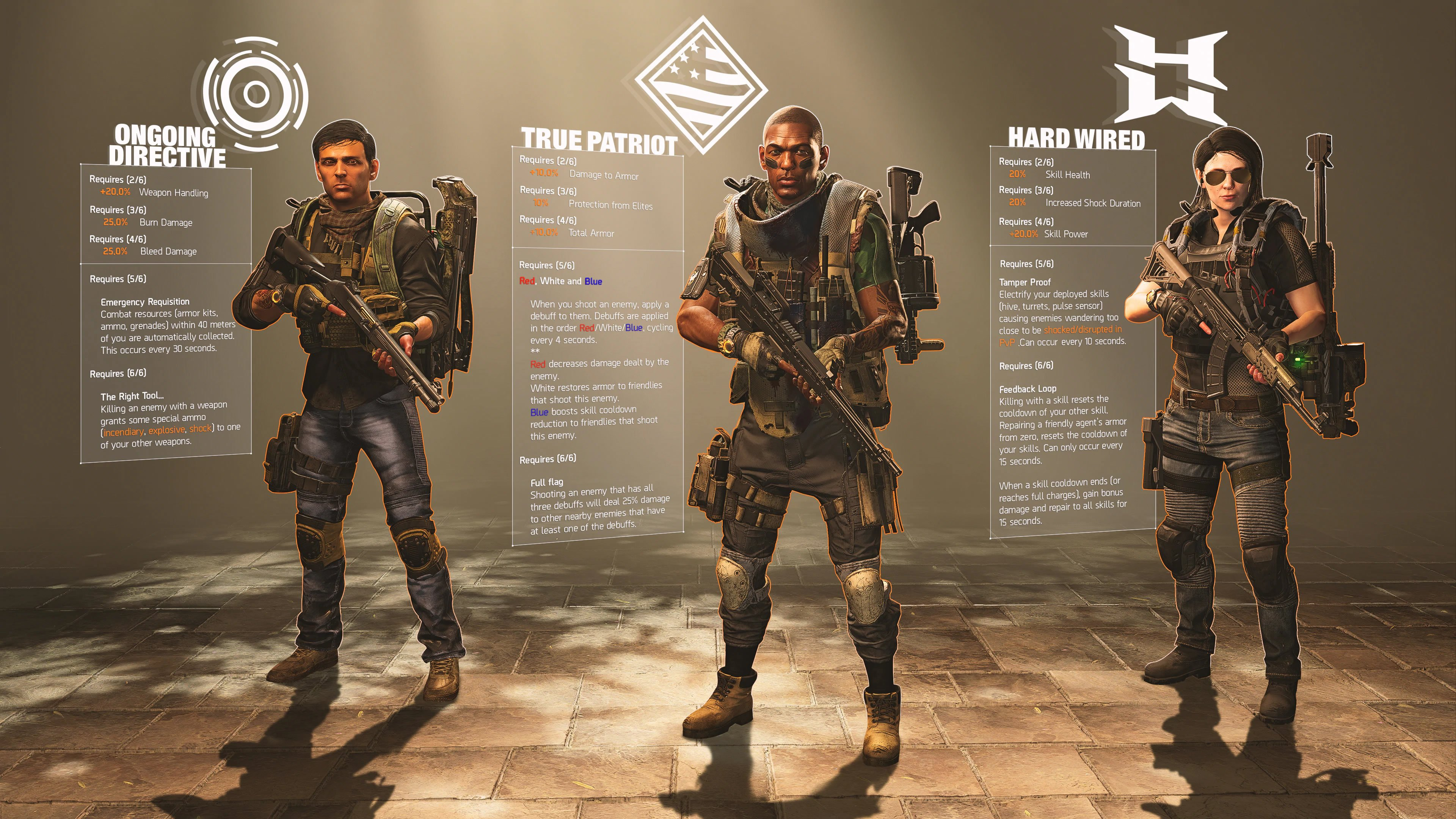 All Gear Sets in Tom Clancy's The Division 2