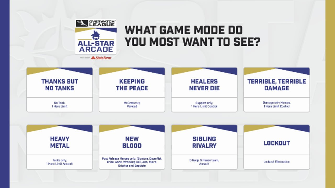 Overwatch League All Stars event game mode voting