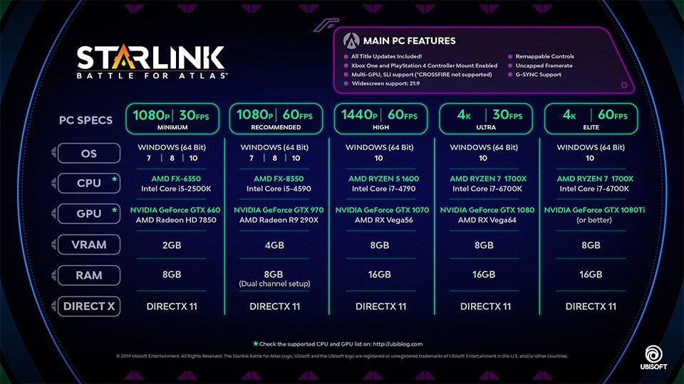 Starlink Battle for Atlas PC system requirements