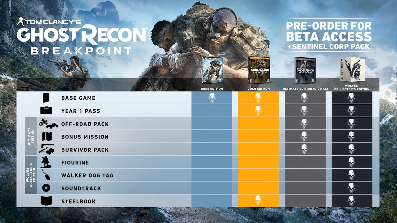 Ghost Recon Breakpoint special collector's edition differences
