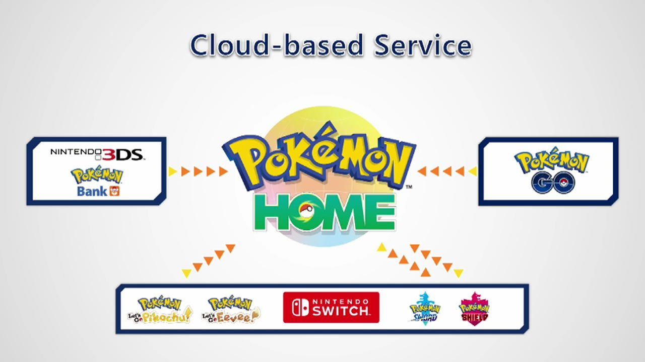 Pokemon Home cloud based service Nintendo Switch Android iOS