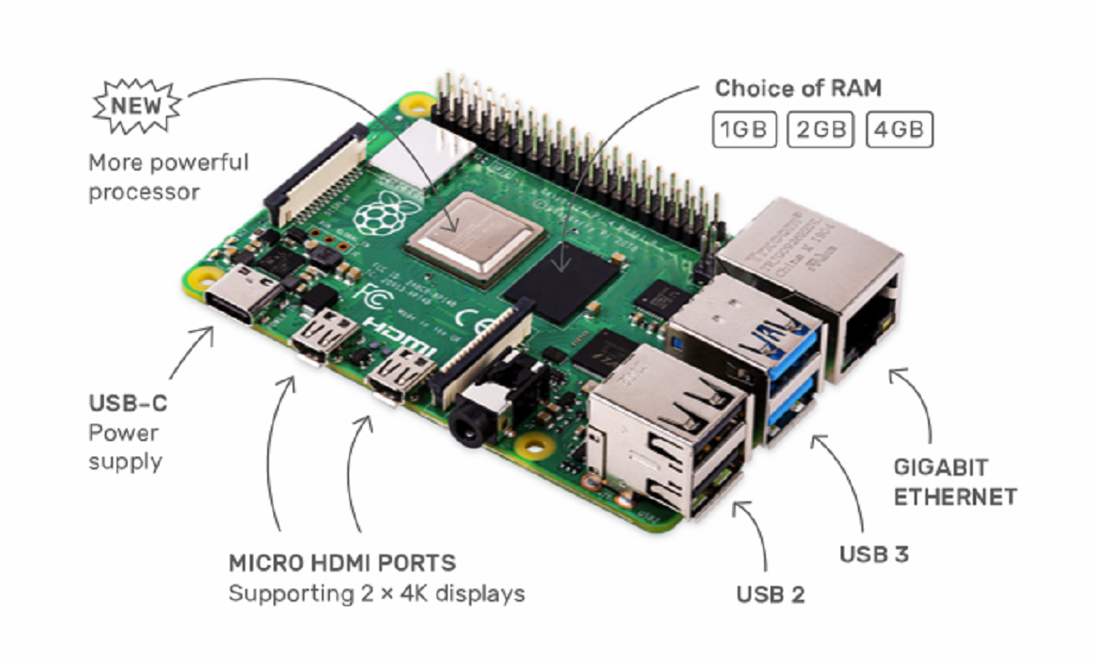 The little Raspberry Pi 4 board packs a serious punch with bumped specs across the board.