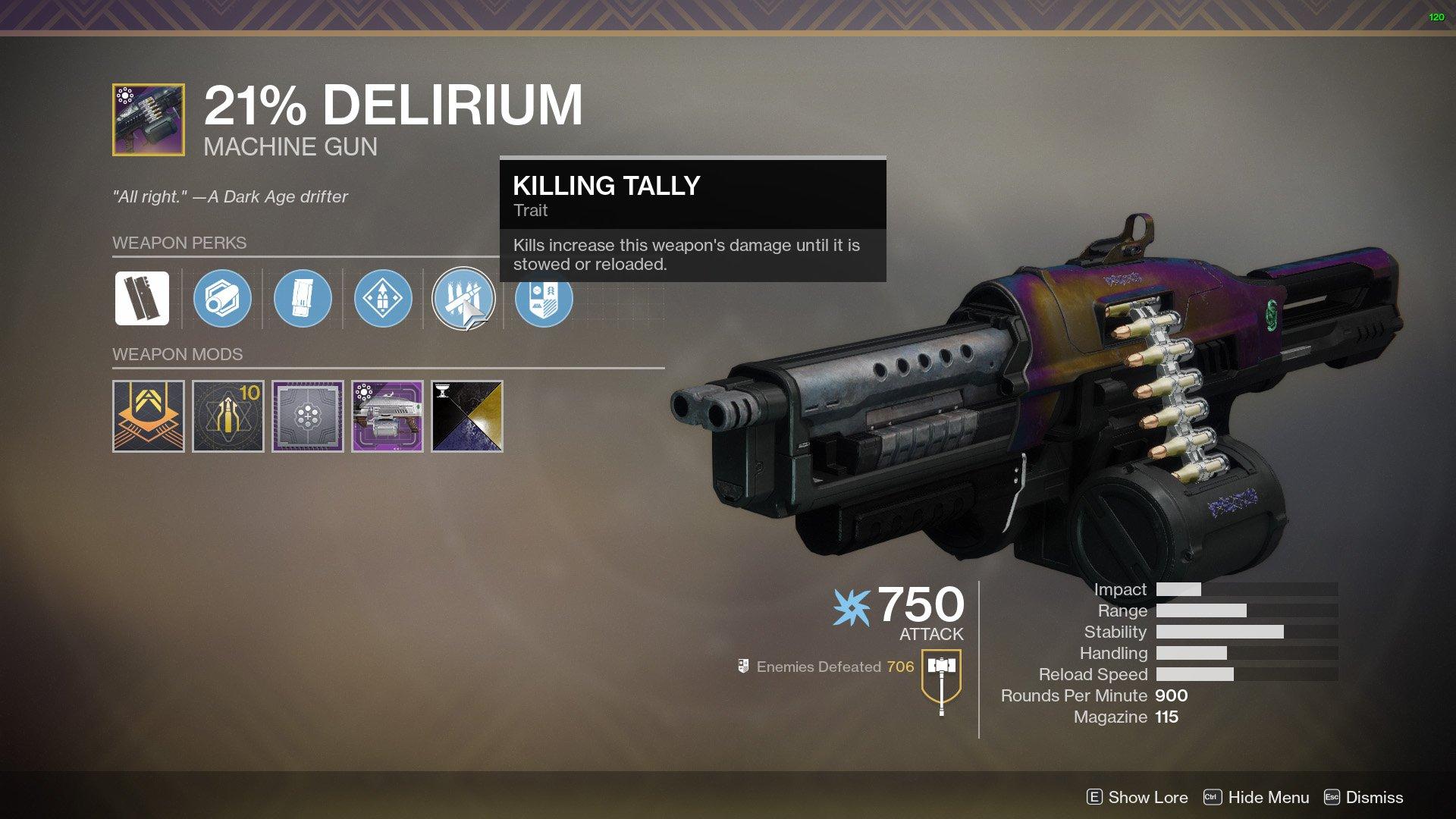 21% Delirium