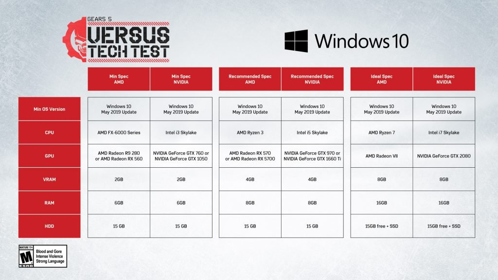 Gears 5 tech test PC requirements and specs