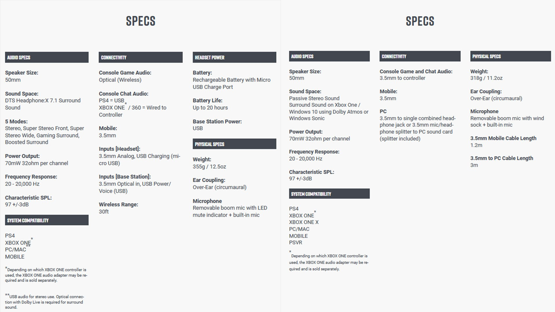 The LS41 (left) and LS25 (right) specs side by side