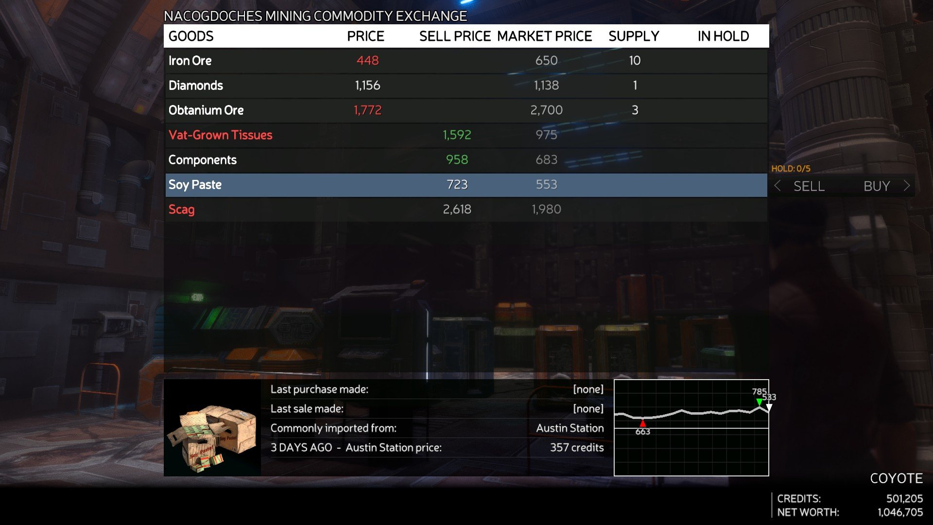 How to make money in Rebel Galaxy Outlaw - Commodity Marketplace