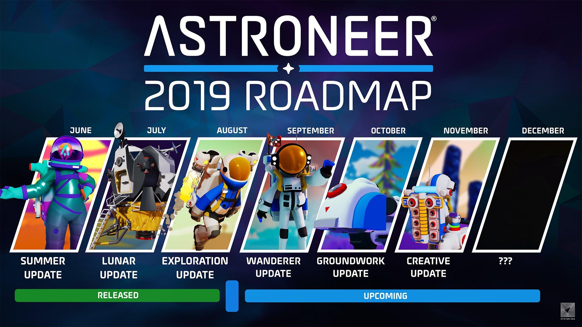 Astroneer 2019 roadmap