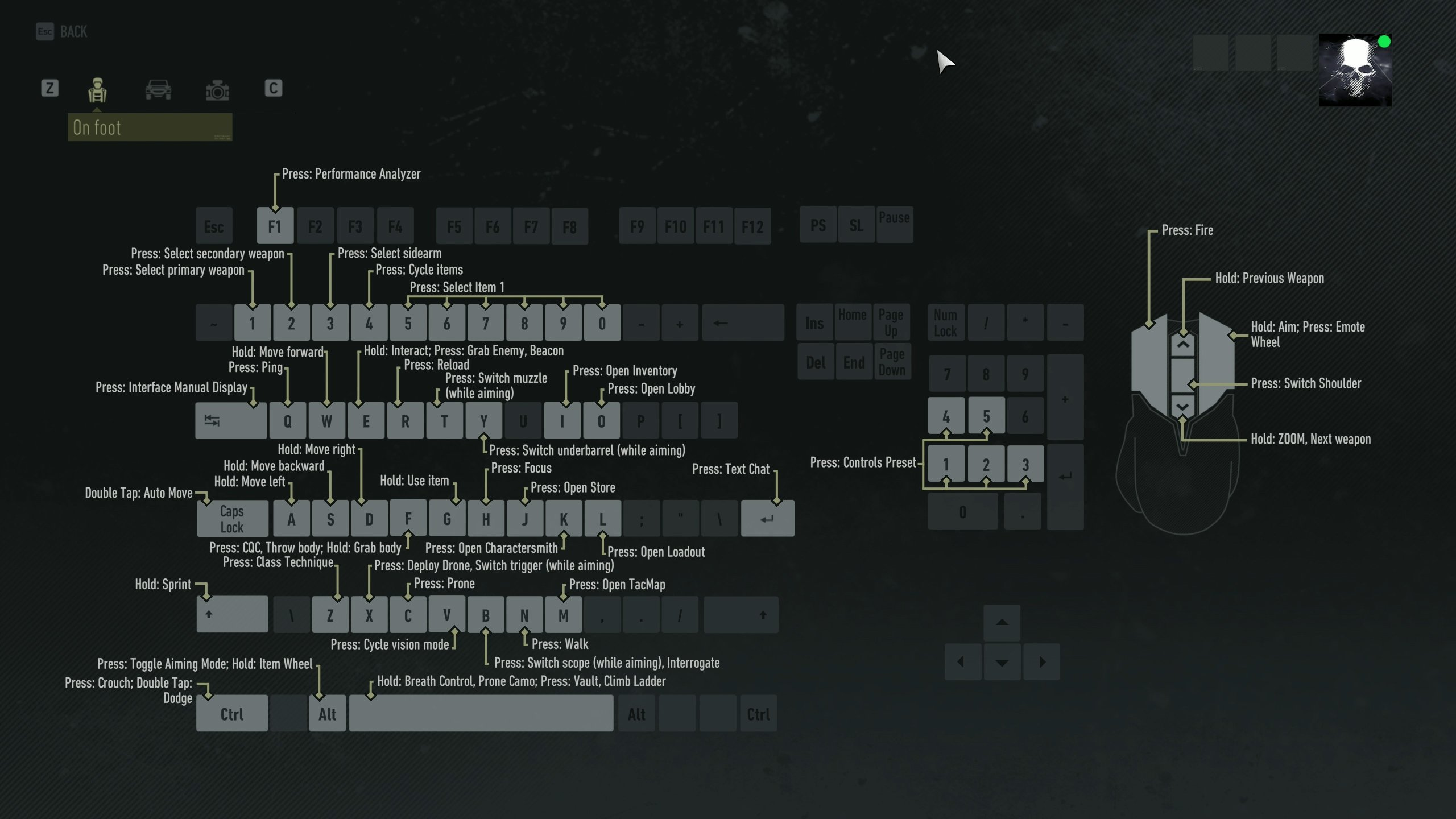 Ghost Recon Breakpoint - PC Keybindings