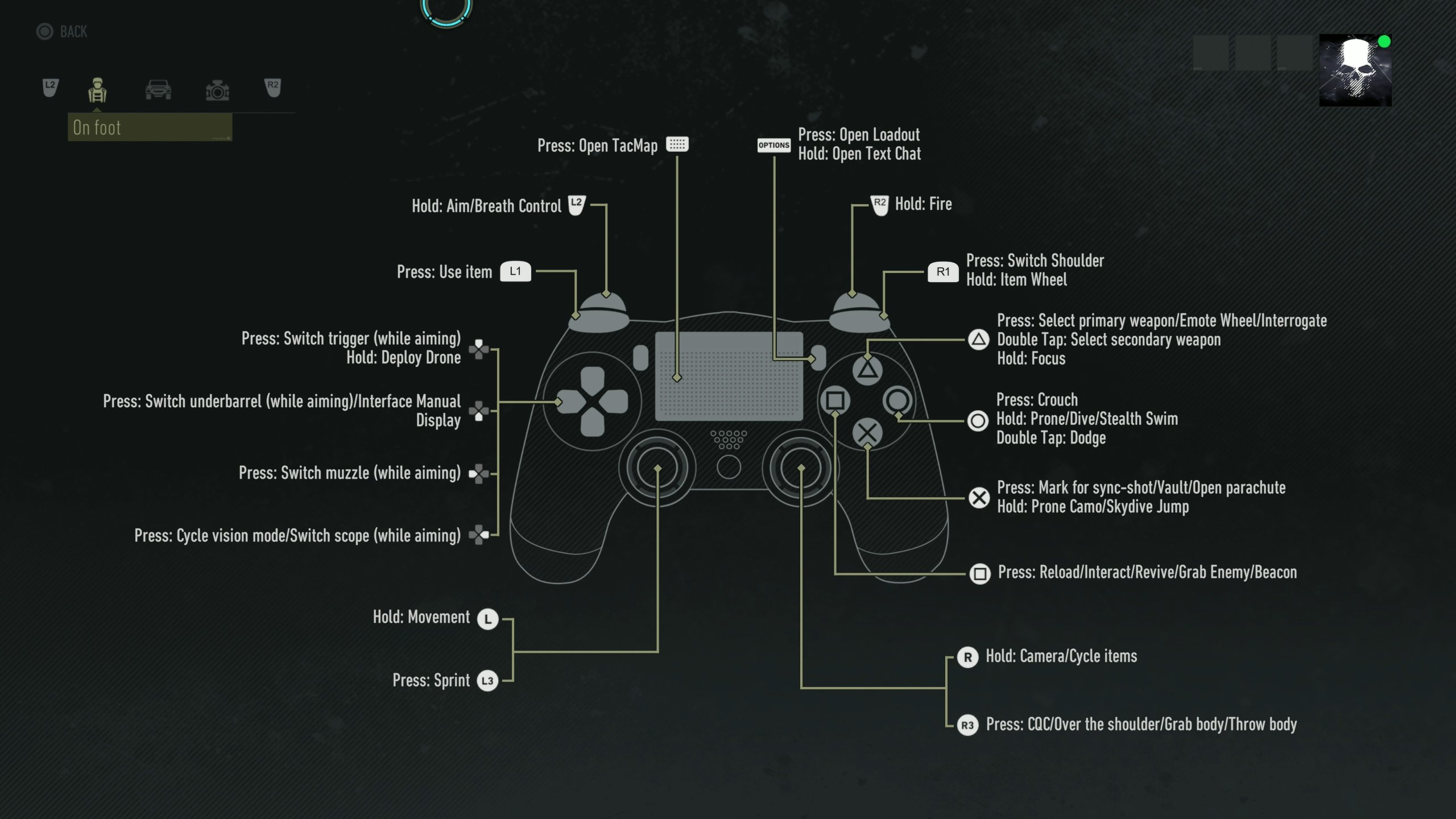 Ghost Recon Breakpoint - PlayStation 4 controls