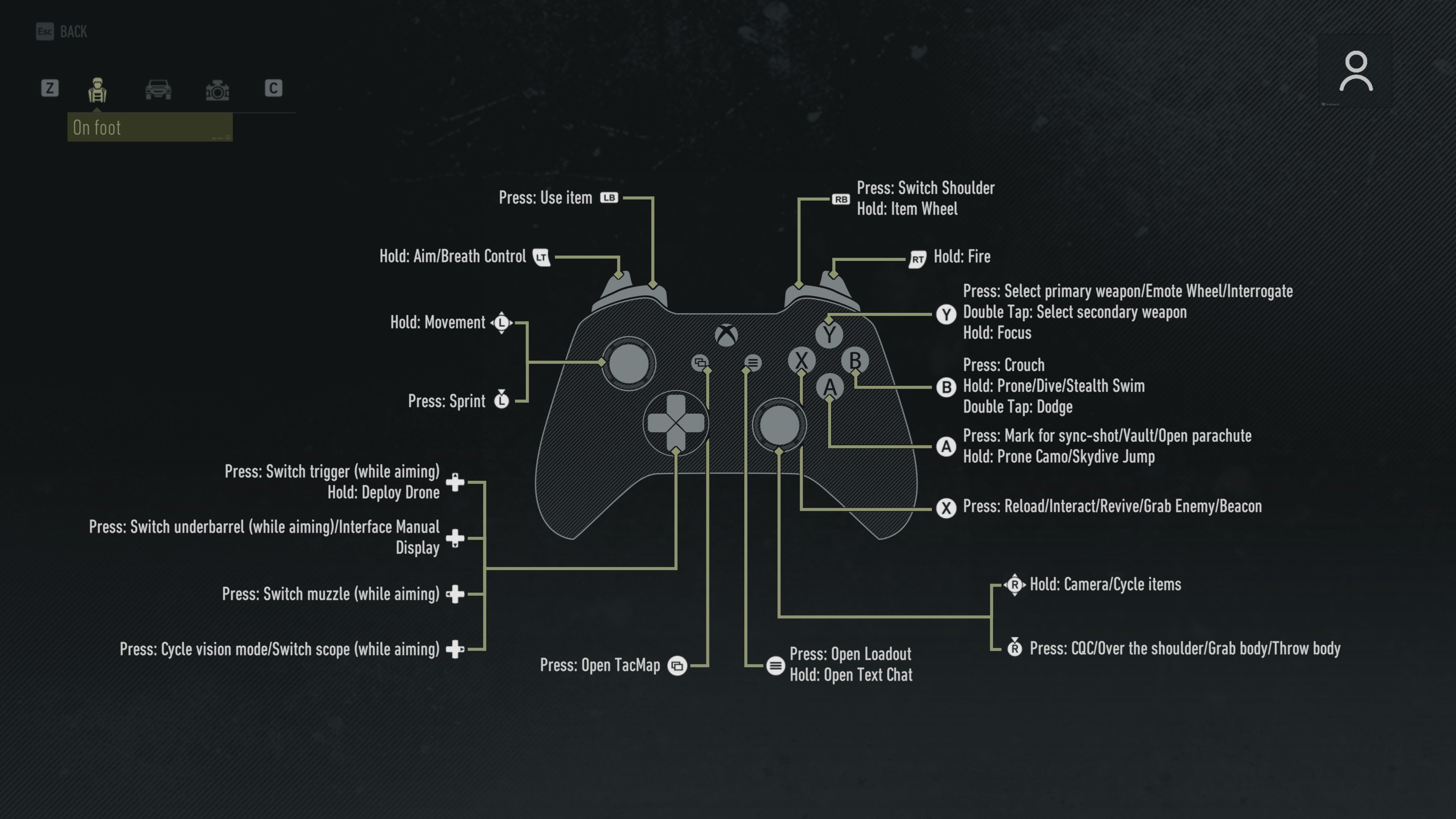 Ghost Recon Breakpoint - Xbox One controls