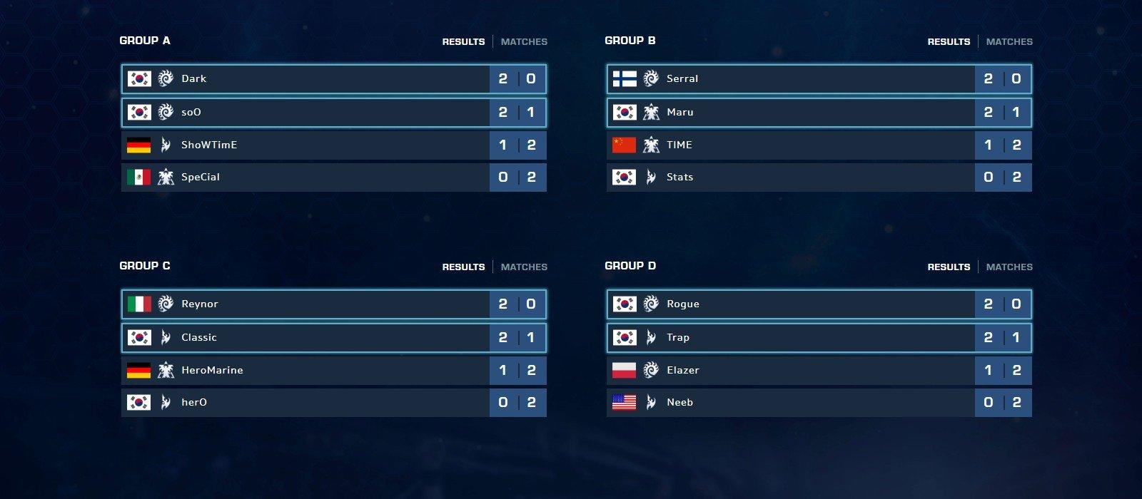 StarCraft II WCS Global Finals 2019 Groups