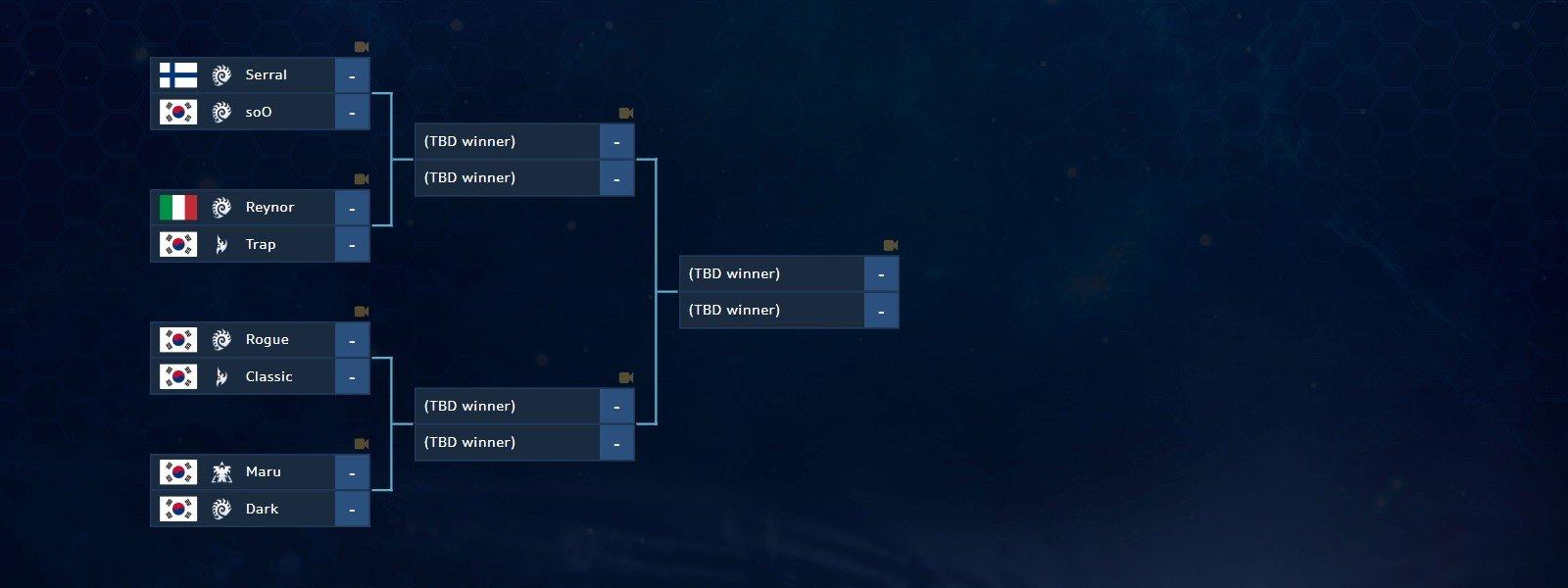 StarCraft II WCS Global Finals 2019 Playoffs