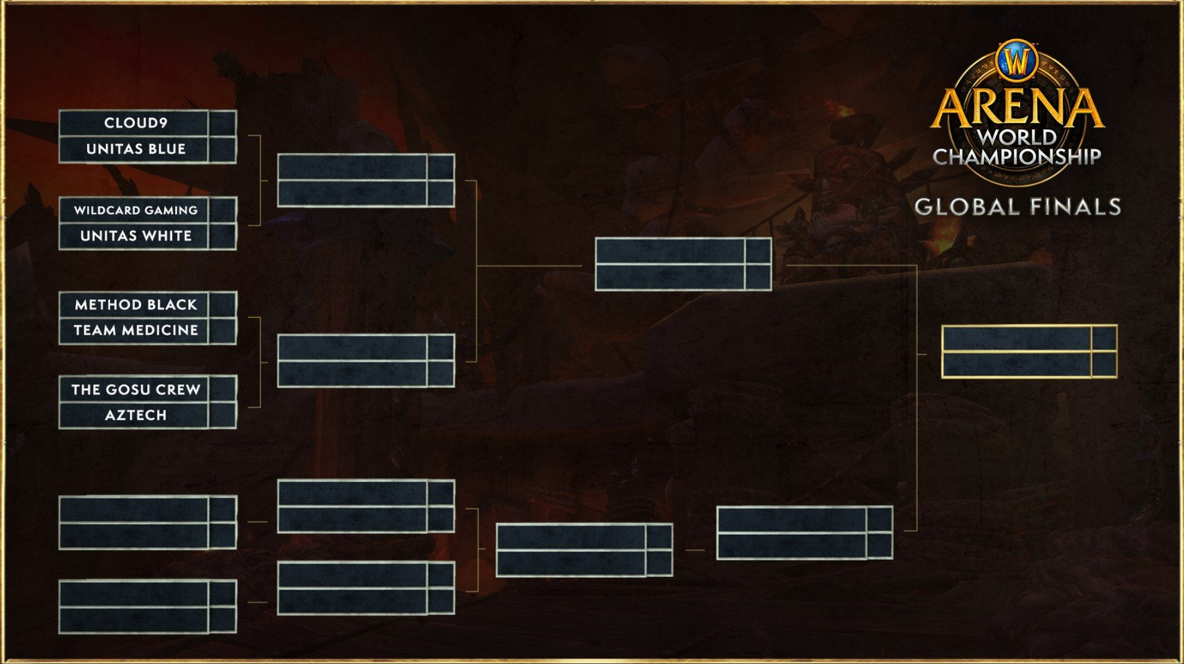 2019 Arena World Championship bracket