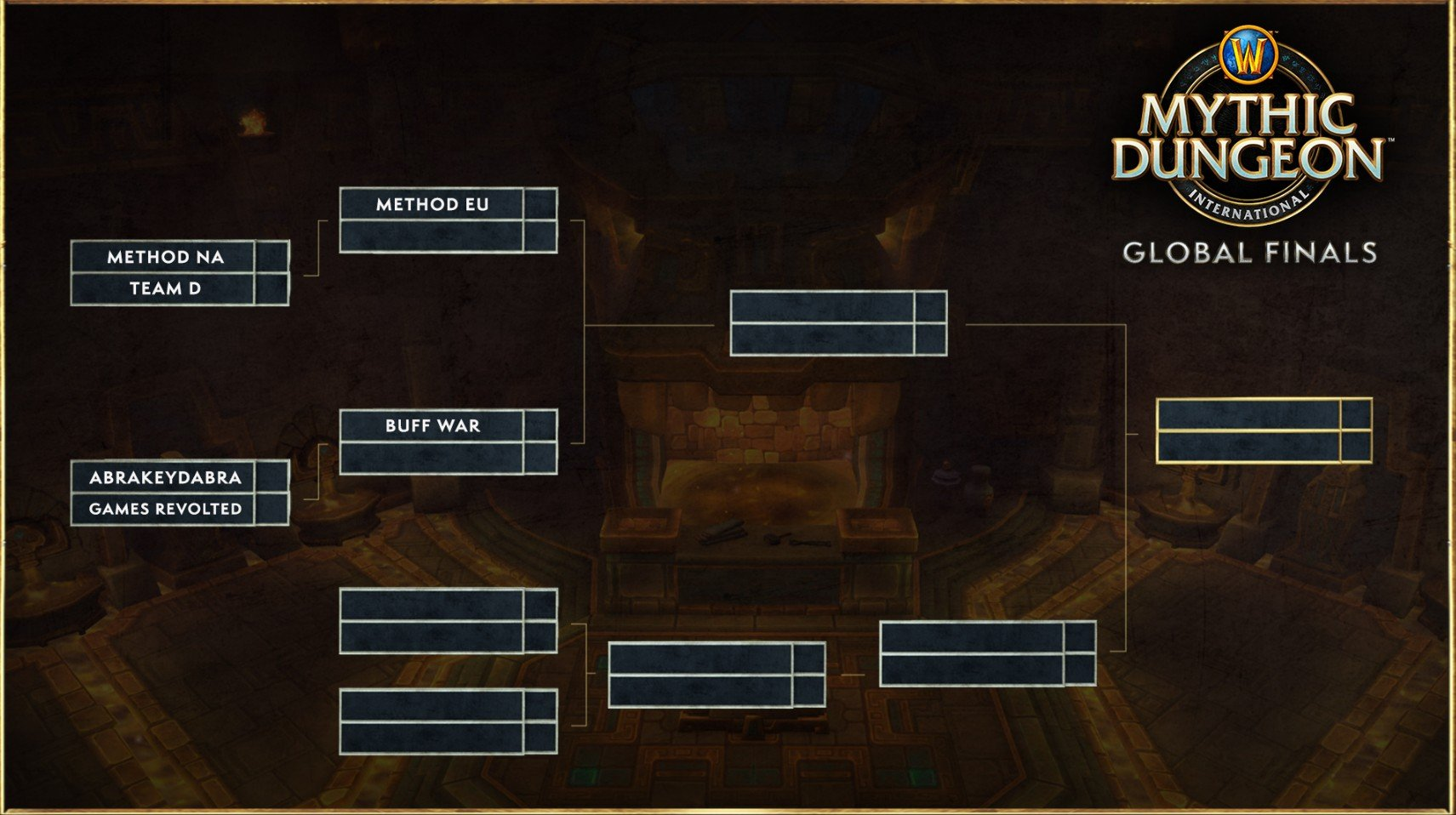 WoW Mythic Dungeon Invitational Global Finals 2019 bracket