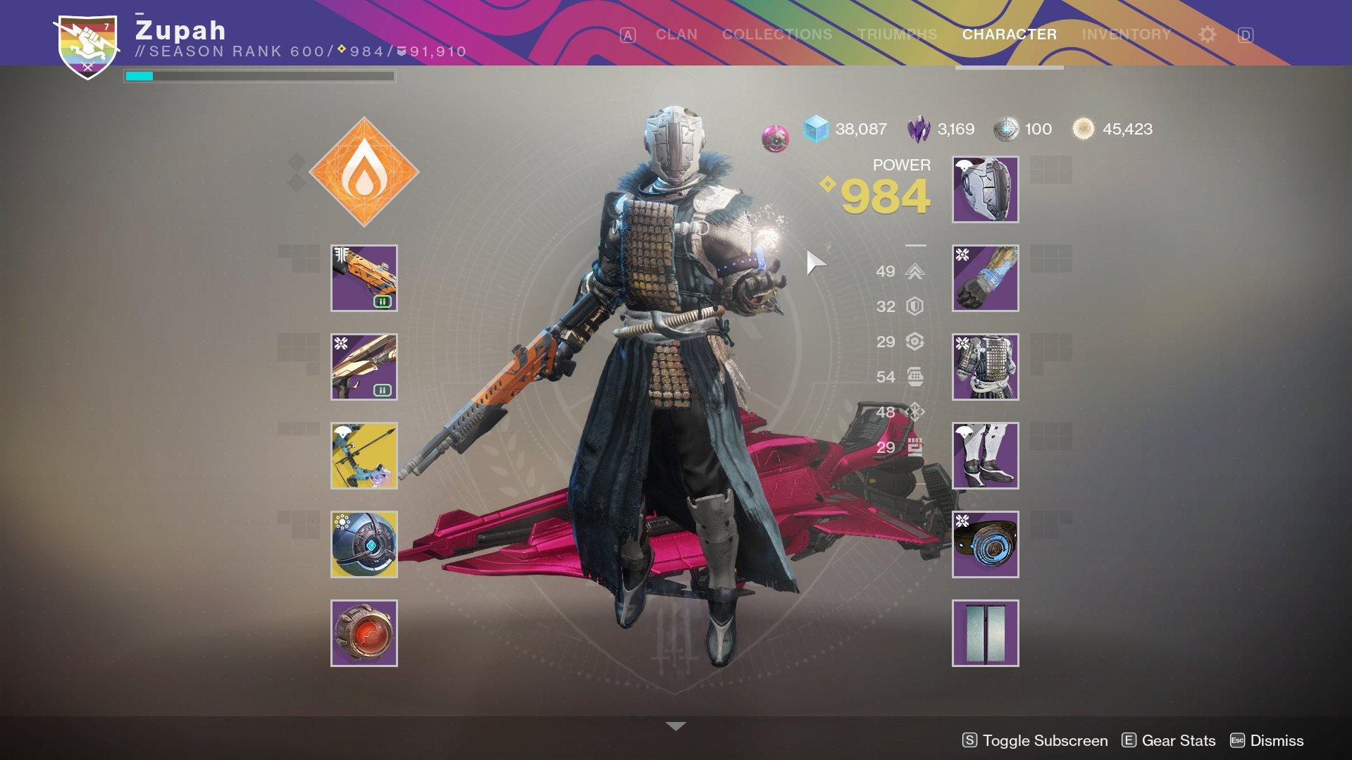 Zupa Power 984 Destiny 2