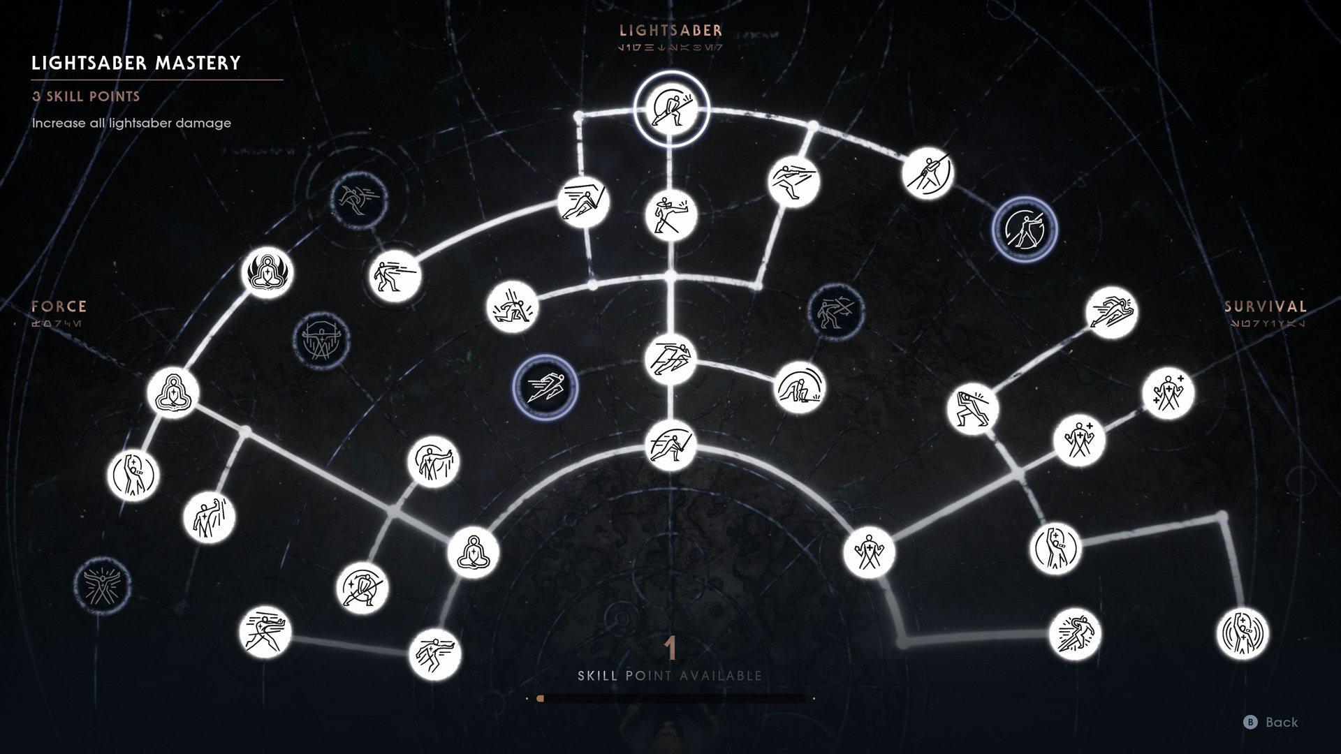 star wars jedi fallen order skills and abilities