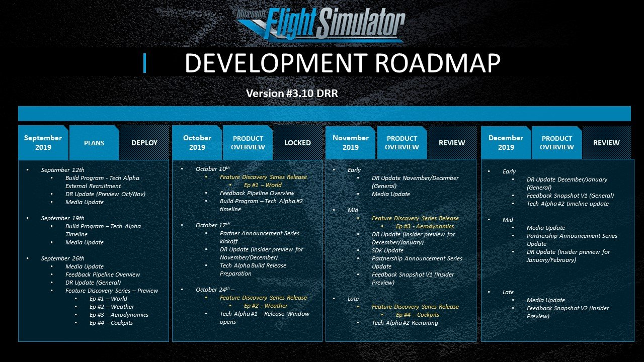 Microsoft Flight Simulator Development Roadmap