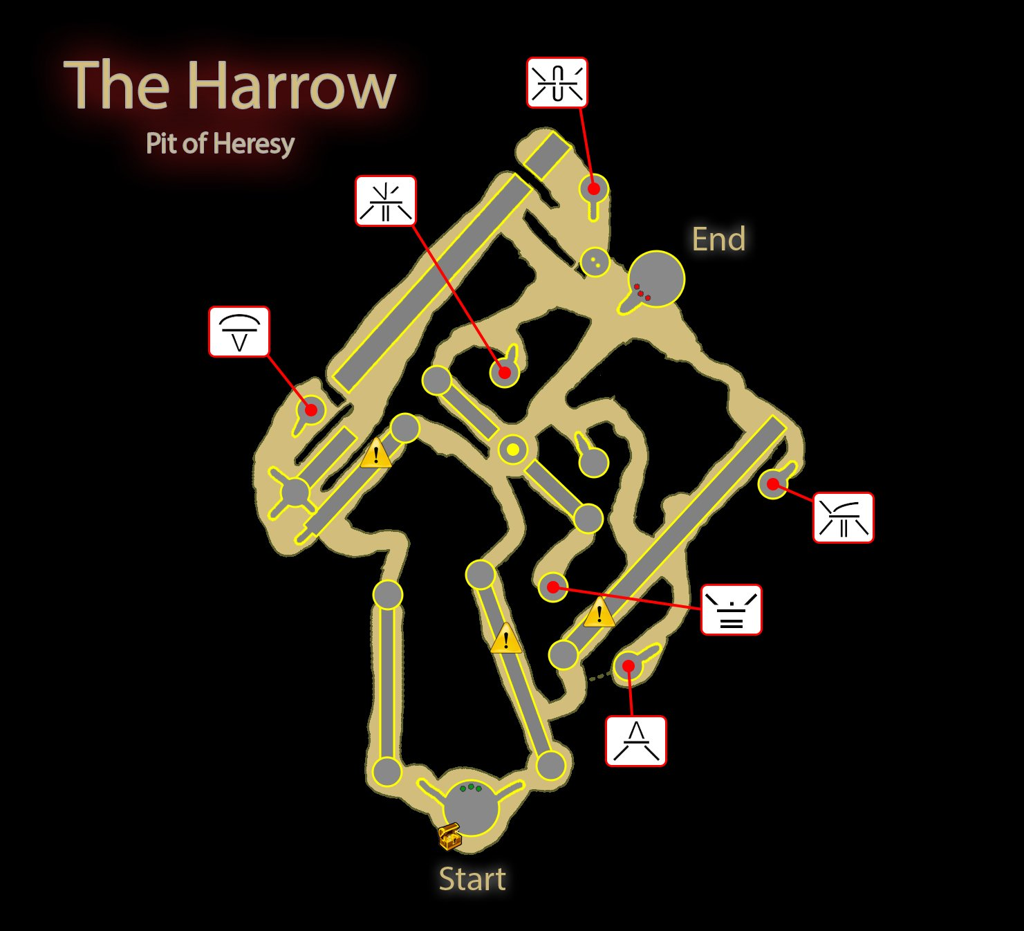 The Harrow map