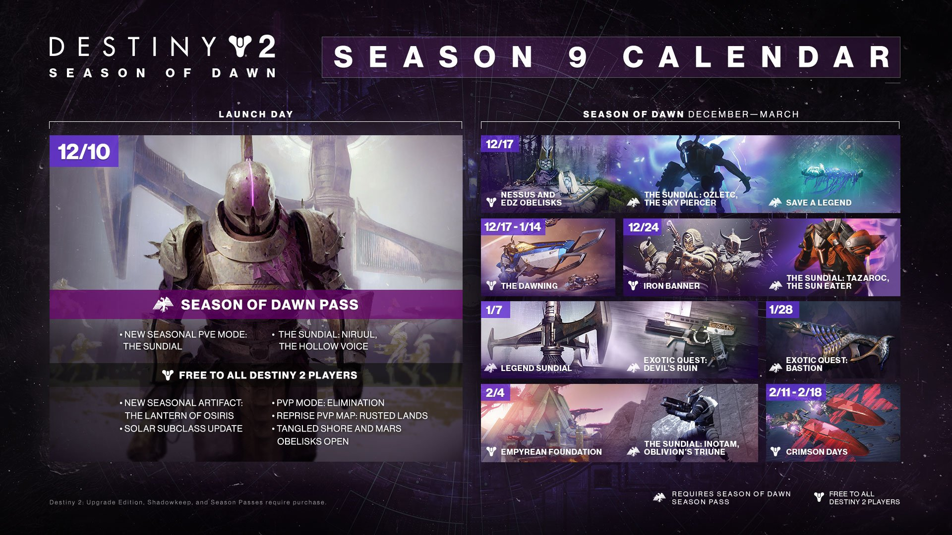 Season of Dawn Roadmap Destiny 2