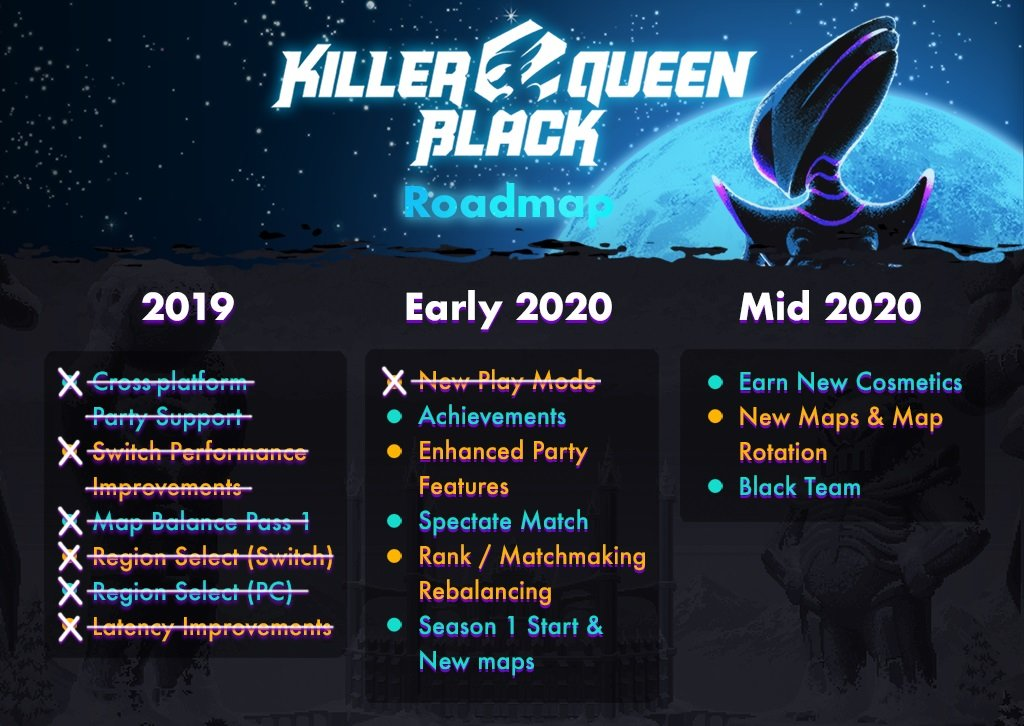 BumbleBear games and Liquid Bit have plenty of goodies planned for Killer Queen Black in 2020 and beyond.