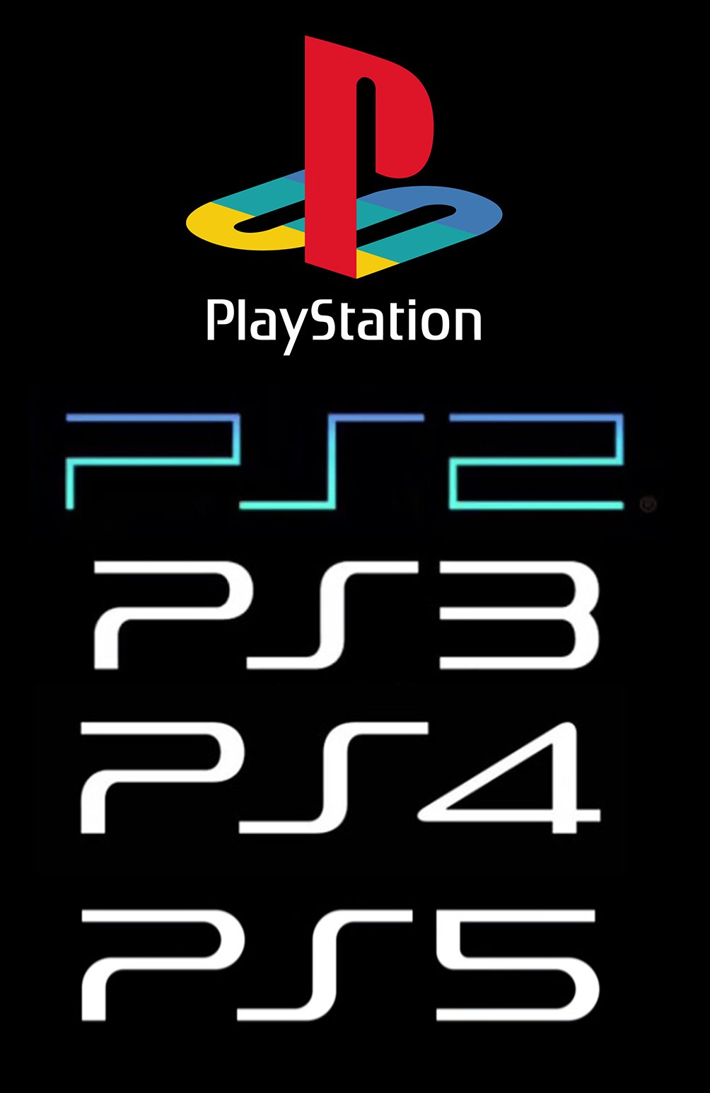 Image result for ps5 logo