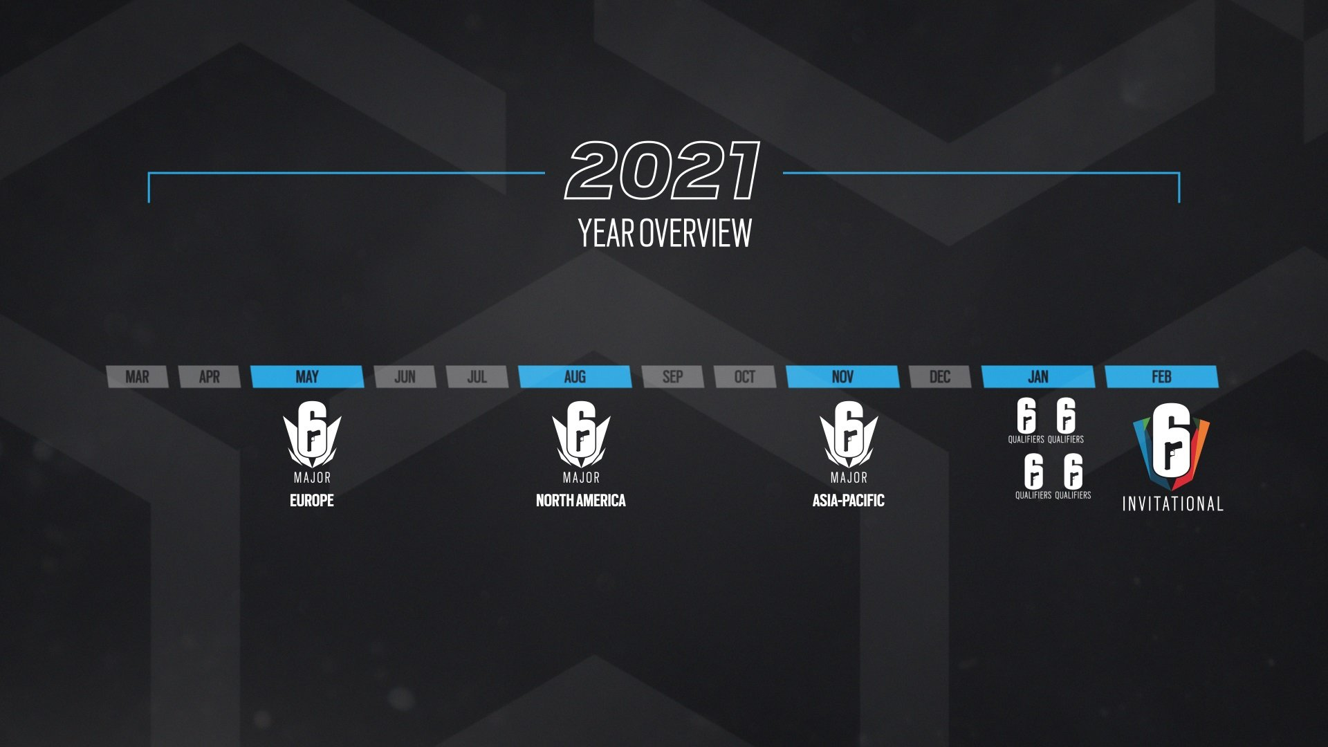 Rainbow Six Esports - Year 5 and 6