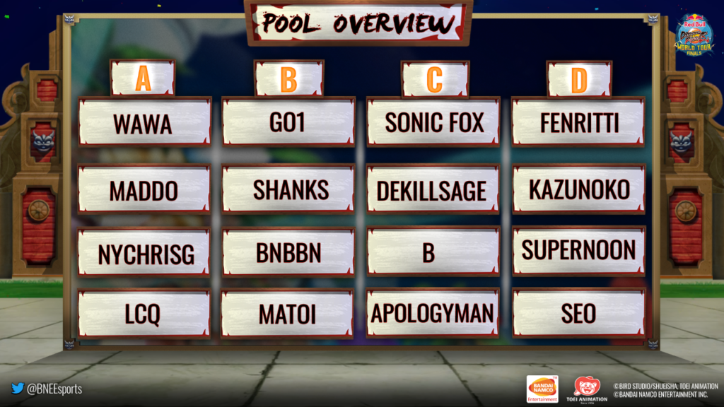 Dragon Ball FighterZ World Tour Finals pools