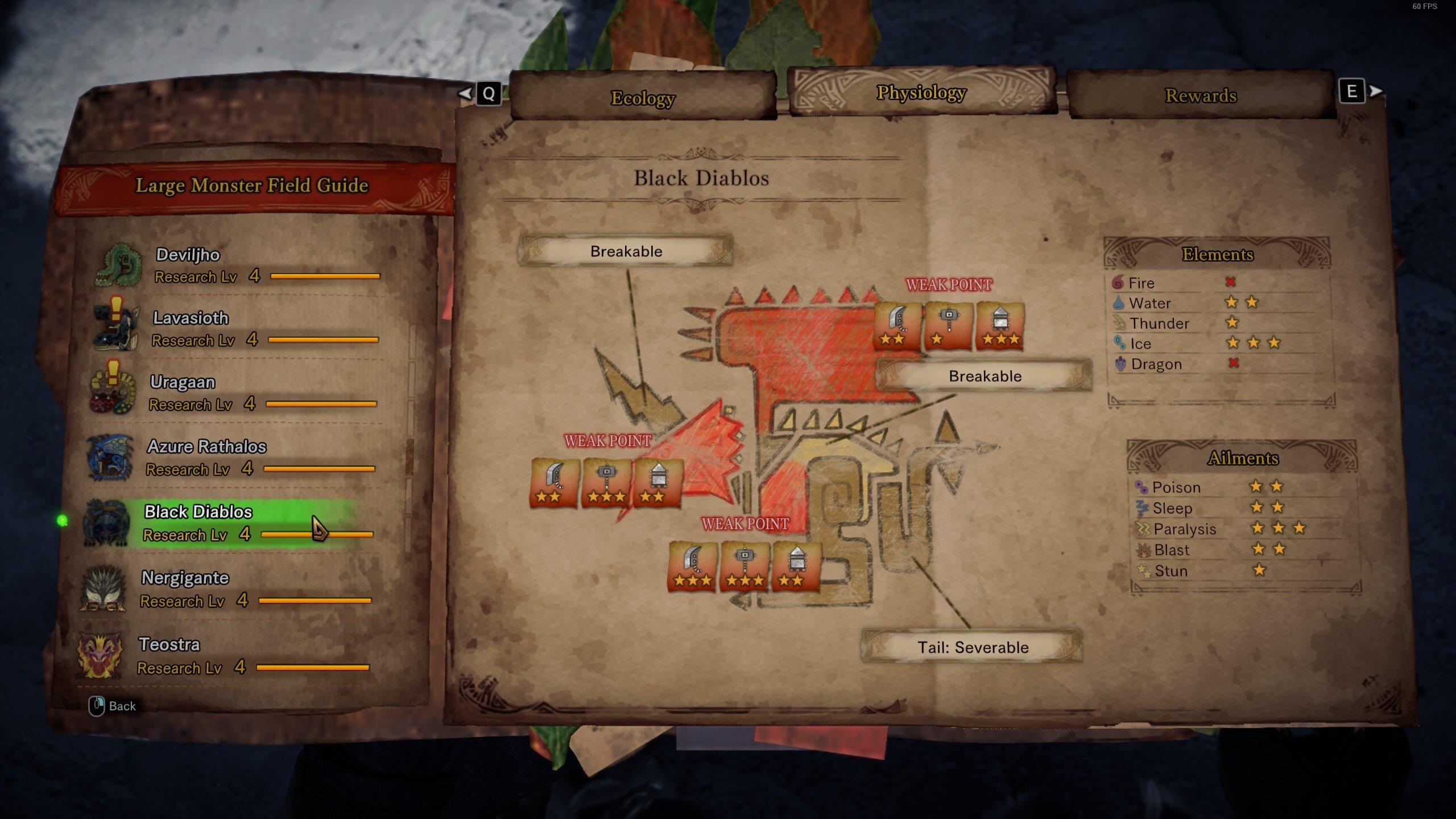 Mhw Black Diablos info