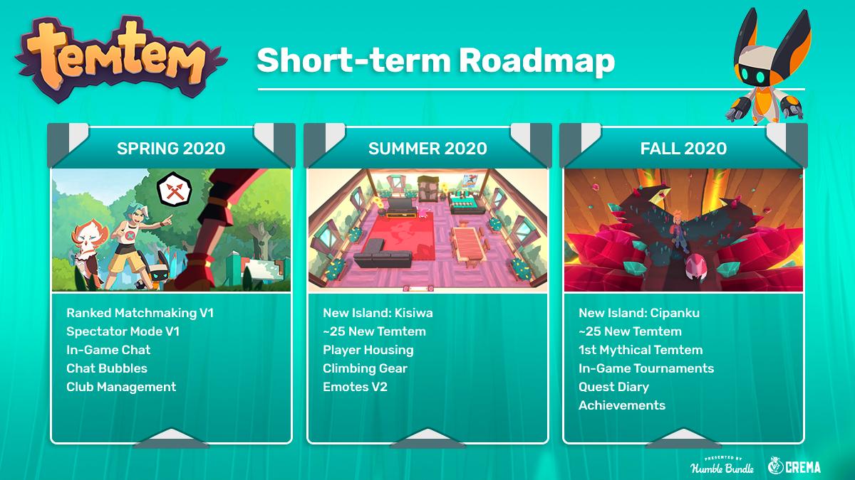 Temtem Roadmap Part 1