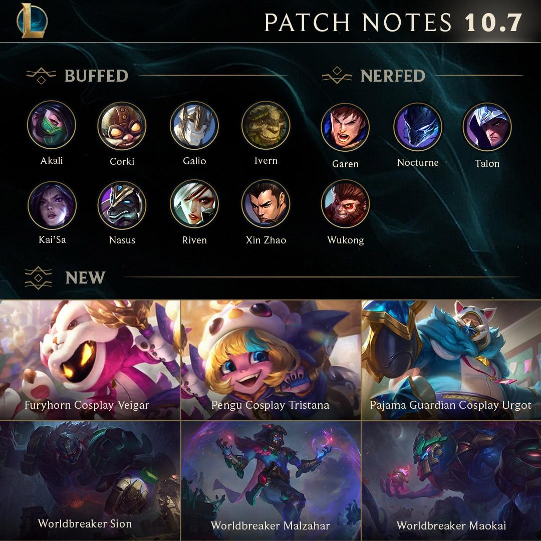 Fiddlesticks isn't the only big thing in this patch. Characters like Akali and Ivern took a buff while Wukong and Garen fell under the nerf bat.